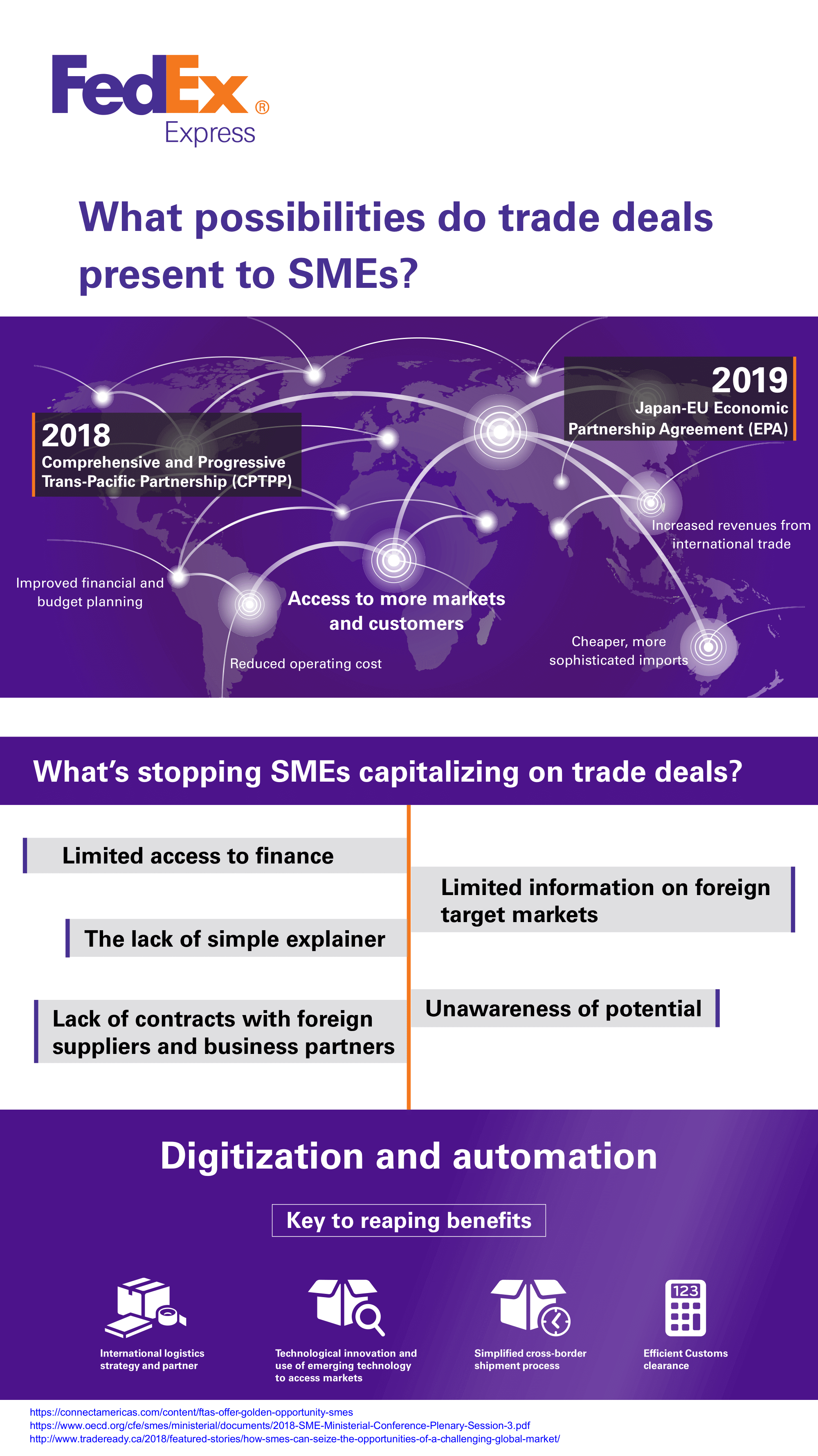 What possibilities do trade deals present to SMEs?
